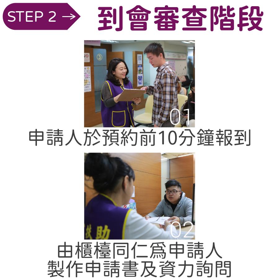 01 申請人於預約前10分鐘報到,02 由櫃檯同仁為申請人製作申請書及資力詢問